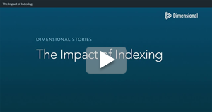 impact-of-indexing-video